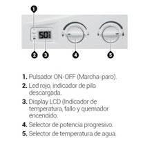 Calentador Electrónico gas natural 14L FAGOR