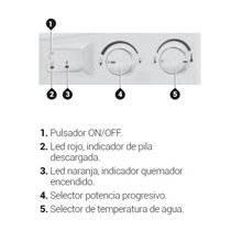 Calentador Electro gas natural 11L FAGOR