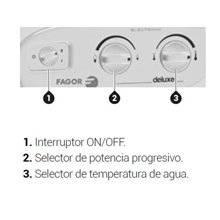 Calentador Electro butano 6L FAGOR